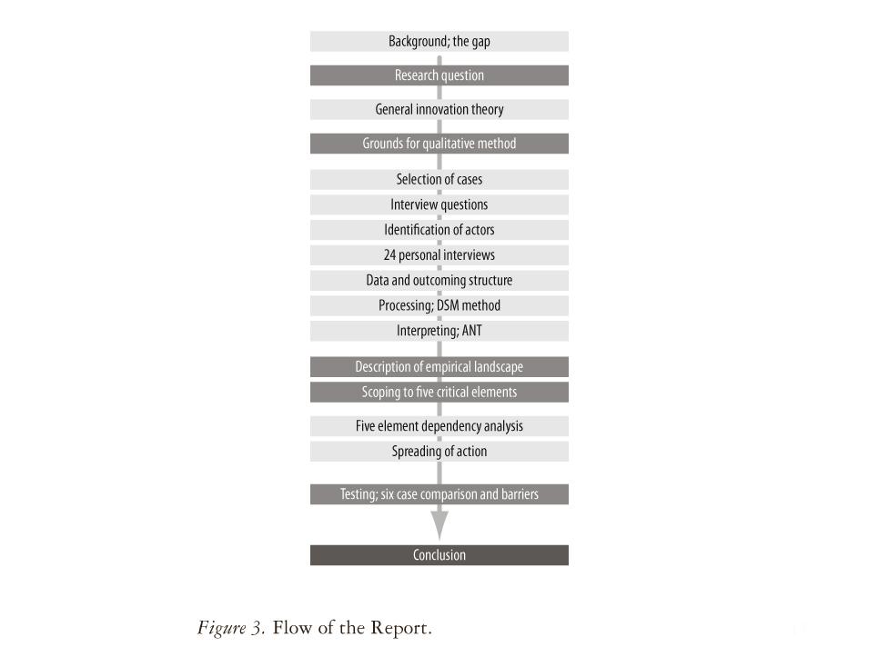 University of Pennsylvania The Wharton School MBA Essay Topic Analysis